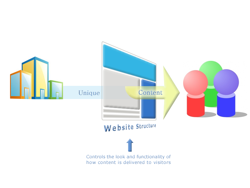 SEO Web Design - Website Optimization